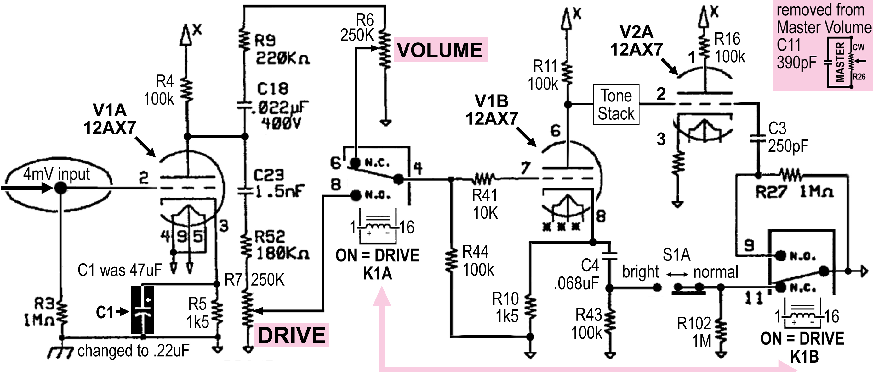 fender hot rod deluxe mods part 1 by eddie ciletti figure 1 simplified fender hot rod deluxe preamp schematic capacitor c1 shown in reverse video is the key component change